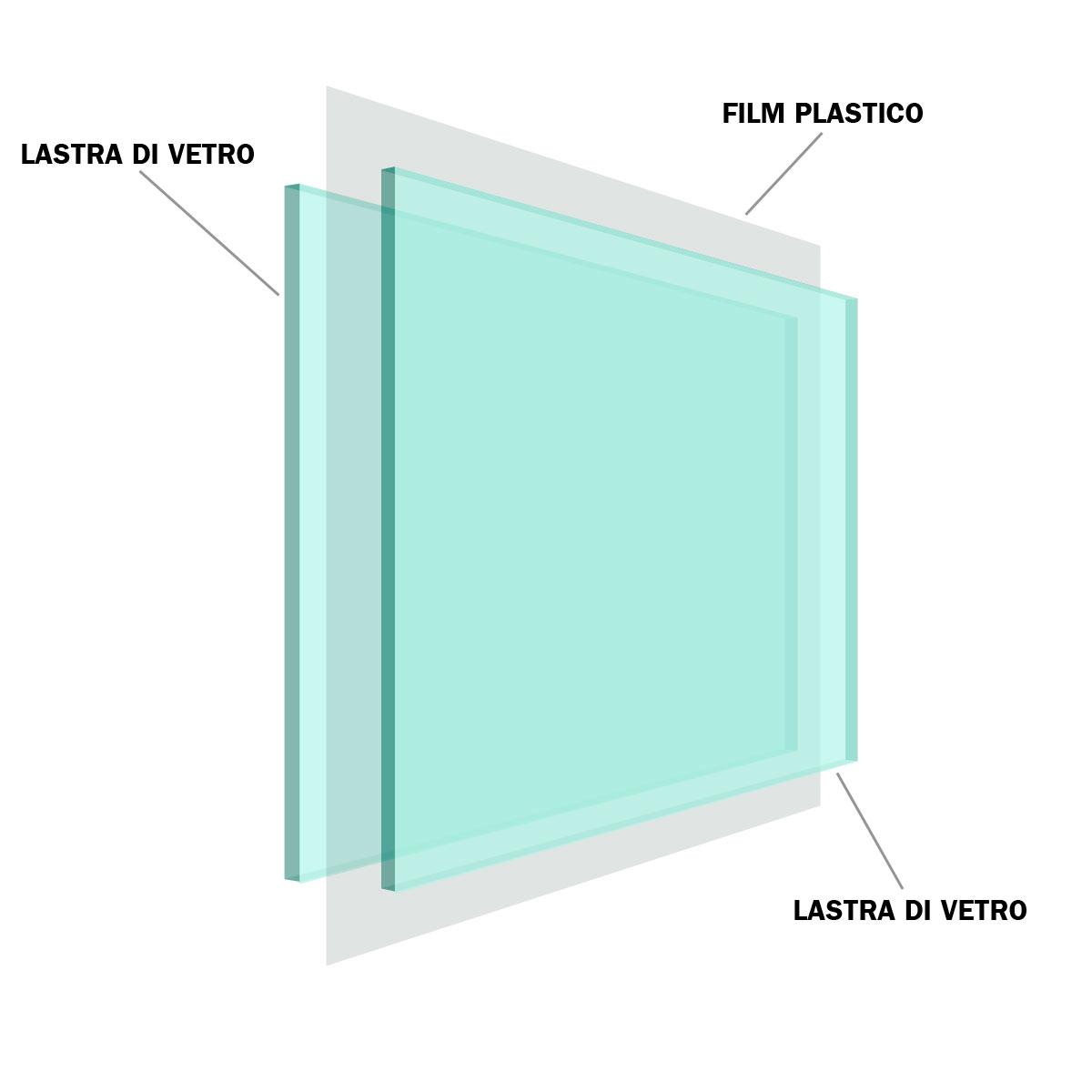 vetro-sketch